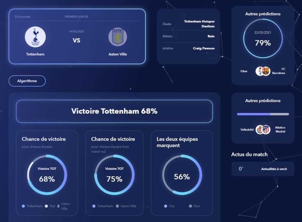 datawin avis sur l'interface des pronostics et des prévisions de victoire