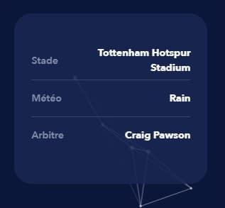 opinion blogtelemarketing sur datawin et data sur le match de foot